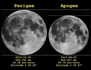 На снимке Луна в наибольшем приближении - перигее, и в наибольшем отдалении - апогее.