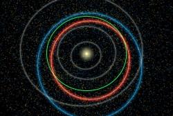 Суматоха и толкотня в Солнечной системе